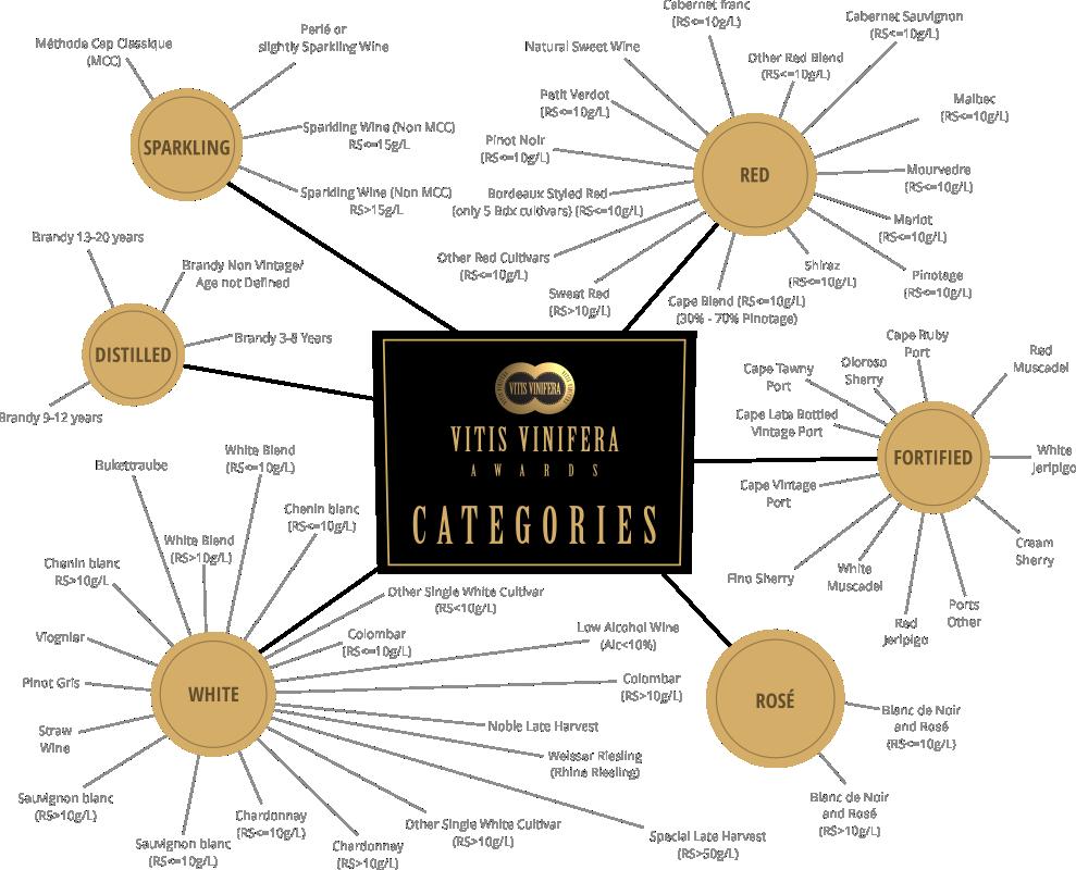 Wine-Infographic04